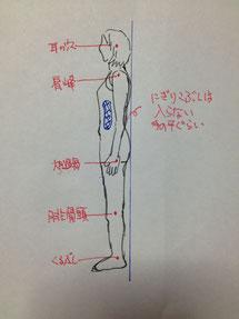 体幹トレーニングが良い姿勢に有効な理由
